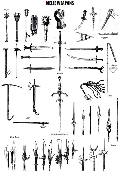 sword list weapons dinosaur cowboys tabletop skirmish