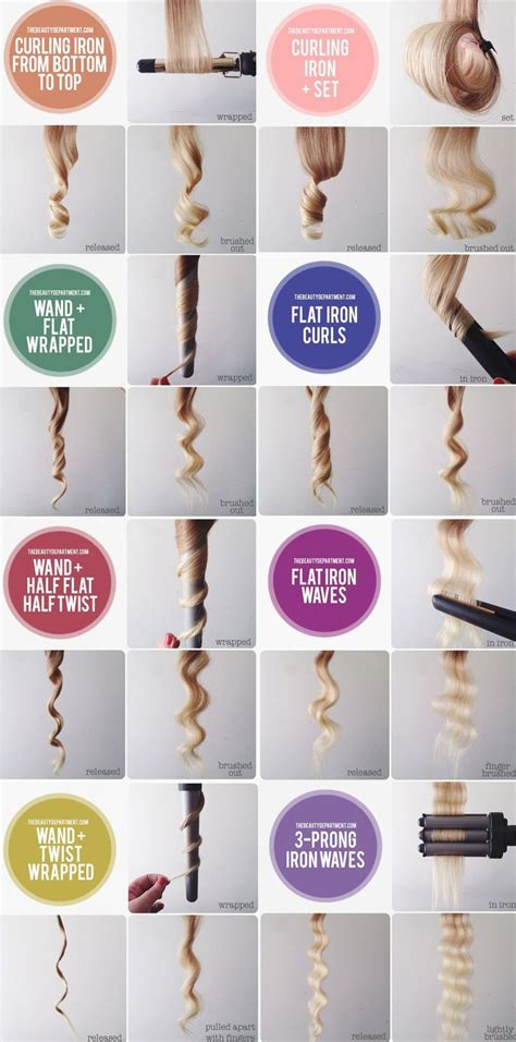 Types Of Hair Curls by 25 Unique Types Of Curls Ideas On Curling