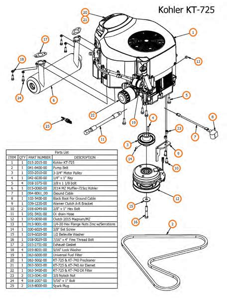 wiring diagram for recoil is bad boy buggy ezgo 36 volt