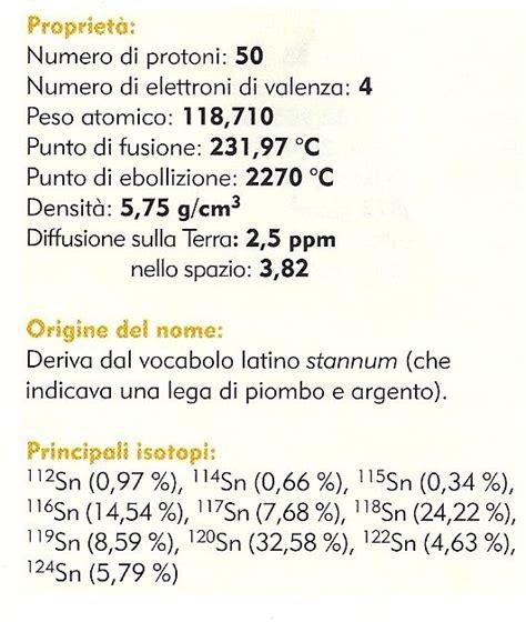 stagno tavola periodica elementi chimici tavola periodica di mendelev