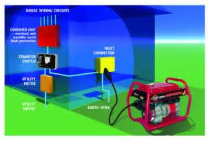 connecting your generator to your home generator supply