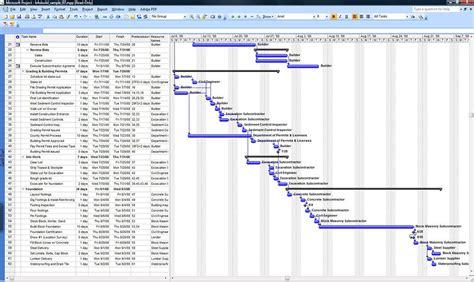 construction gantt chart template construction gantt chart template templates resume