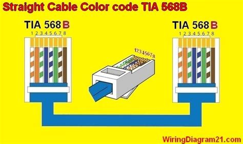 568b color code rj45 color code b rj45 color code in 2019 color