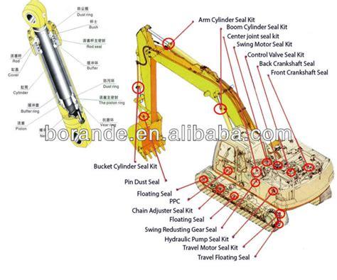Komatsu Excavator Pc60 7 Dust Seal Boom 100 Original Nok Japan 1 High Wear Resistance Seal Kit Pc200 7 Cylinder Seal Kit
