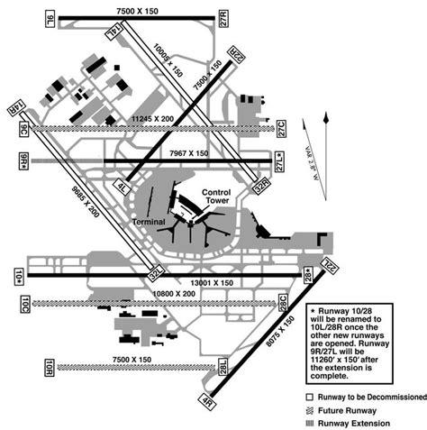 international airport diagrams 48 best airport diagram images on milan