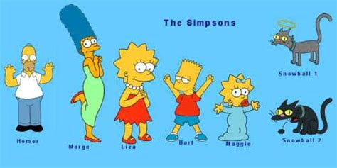 simpsons name the simpsons names www pixshark images galleries with a bite