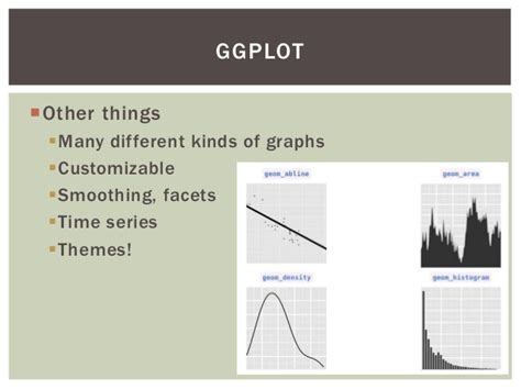python ggplot themes analyzing data with python