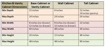 superb Kitchen Sink Covers #6: cabinet_dimensions_chart.jpg
