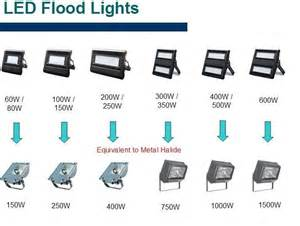 halogen le led flood lights vs halogen picture pixelmari
