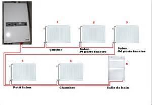 chauffage m 233 thode et conseils 233 quilibrage radiateur