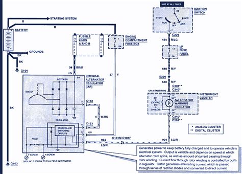 1995 ford windstar wiring diagram auto wiring diagrams