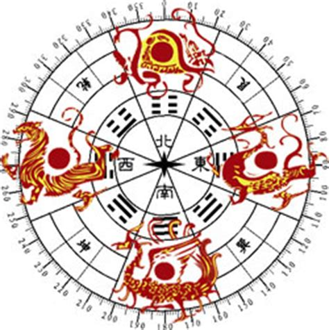 feng shui tao of heaven and earth white shaman blog lifting the veil of feng shui special