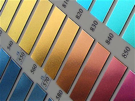 titanium color titanium heat coloring chart