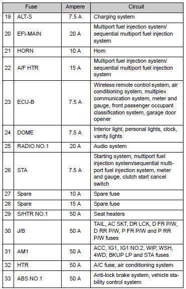 toyota tacoma brake light fuse toyota tacoma fuse box diagram 10 portray gorgeous replace