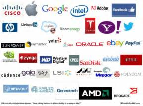 Tech Companies Are Companies Of Silicon Valley For The Big Picture Or The