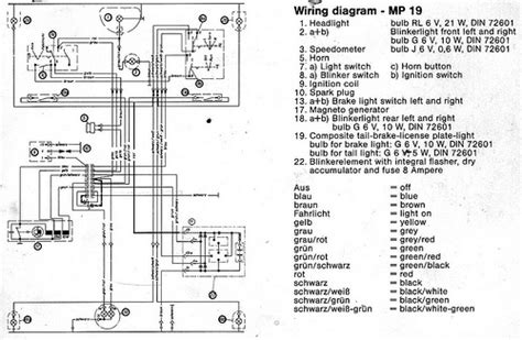 wiring diagram definition wiring diagram definition meaning