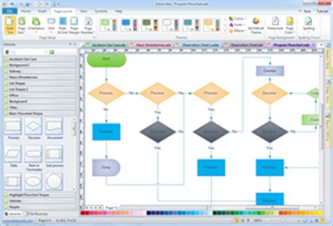 programming flowchart maker program flowchart software diagram solutions