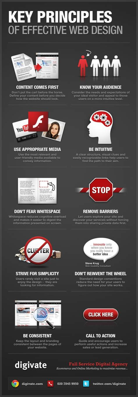 layout design principles web development key principles of effective web design infographic bit