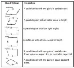 quadrilaterals solutions examples worksheets games