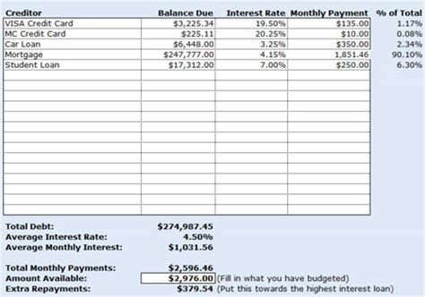 excel spreadsheet for credit card payoff calculator