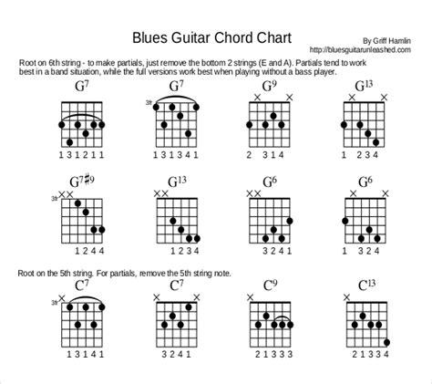 Free Guitar Chord Chart Pdf