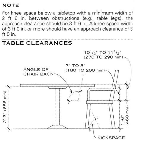 Standard Dining Table Dimensions 8 Best Images About Architecture Standardsize On Table And Chairs Restaurant Tables