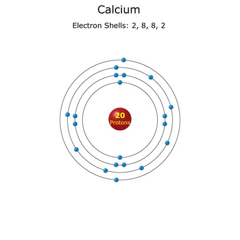 Protons Of Calcium by Calcium Facts Atomic Number 20 And Element Symbol Ca