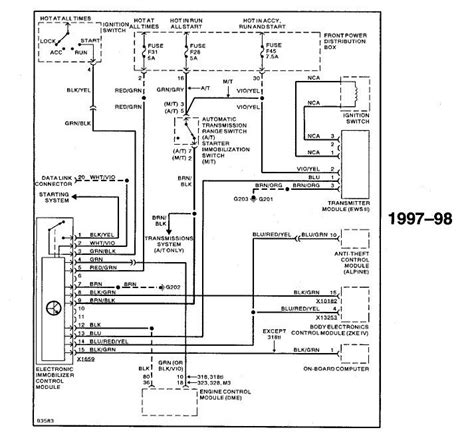 bmw e36 wiring diagram