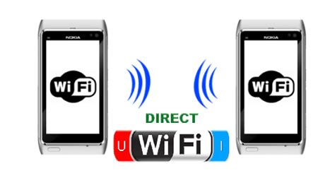 how to use wifi direct in doodle 2 wifi direct 구현 예제 copy android