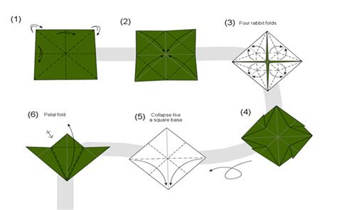 cara mudah membuat origami naga cara membuat origami naga alina daya nurul ashifa