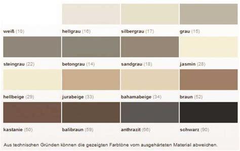 Pergamon Fugenfarbe by Sopro Brillant Perl Fuge 5 Kg Betongrau