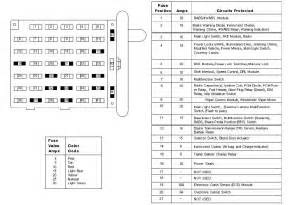 ford e 450 super duty fuse diagram ford free engine