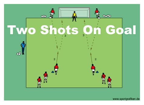 best soccer schools the best shooting drills for soccer
