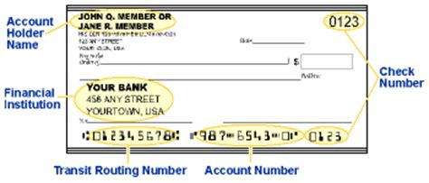 Forum Credit Union Routing Number United Services Automobile Association Usaa Routing Number Wikidownload