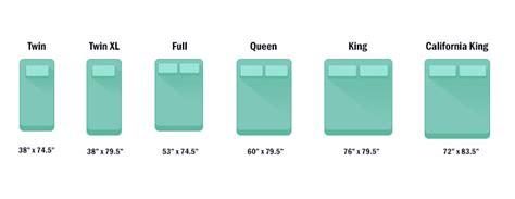 Size Of Full Mattress   Mattress Ideas