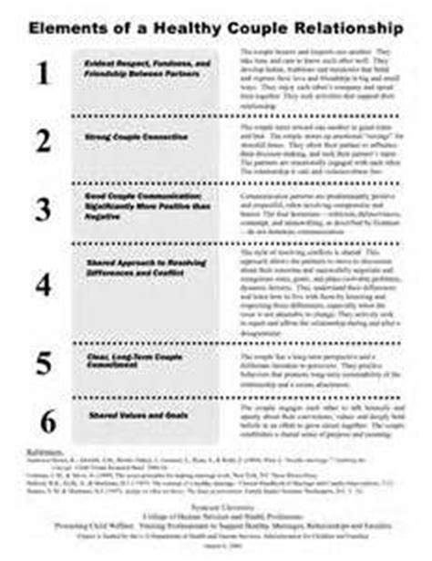Boundaries Therapy Worksheets by Healthy Boundaries Worksheet Maintaining Healthy Personal Boundaries While Working In The