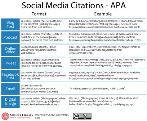 apa style blog in text citations apa citing sources guides at milner library illinois