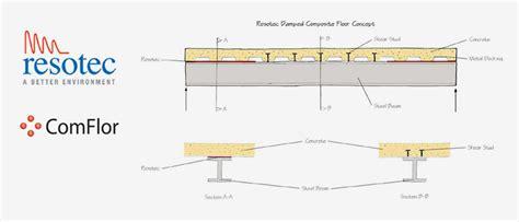 Home Design Software Nz by Comflor To Supply Resotec Into Nz And Australia Comflor
