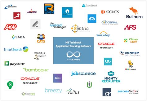 List Of Talent Management Companies And Vendors In The