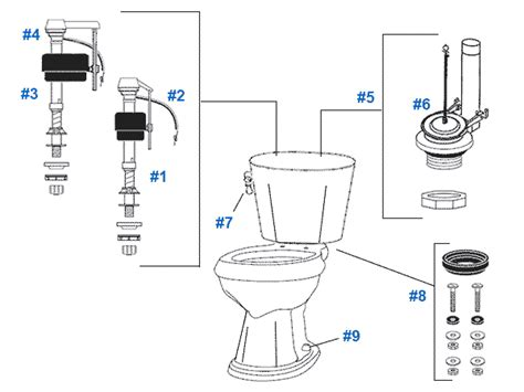 mansfield toilet diagram mansfield montclair toilet replacement parts