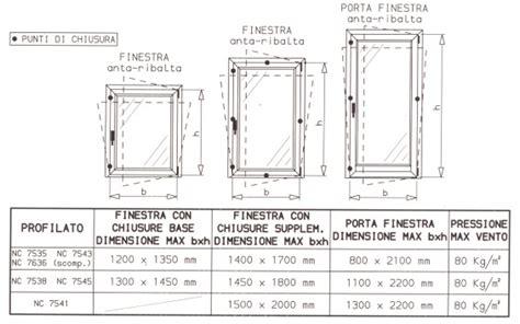 dimensioni cornici standard dimensioni finestra a due ante pannelli termoisolanti