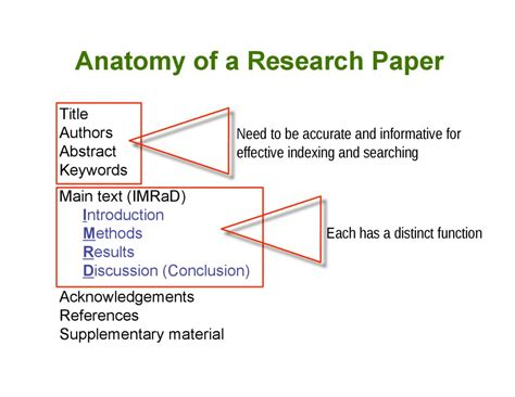 data mining research paper research paper on data mining in ieee persepolisthesis