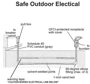 diy outdoor deck electrical wiring diagram get free image about wiring diagram