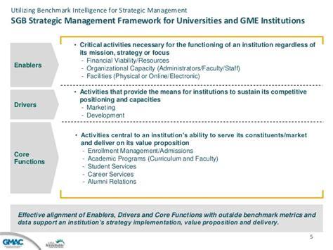 Mba Csea Survey by Strategic Management Framework For Institutional Success