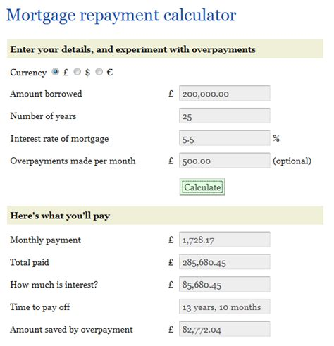 section 184 mortgage calculator the best mortgage repayment calculator out there miss