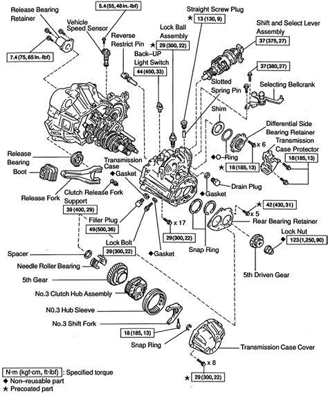 motor repair manual 2000 toyota avalon head up display repair guides manual transaxle manual transaxle assembly autozone com