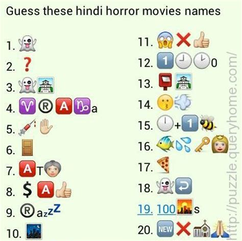 emoji bollywood film titles guess these 14 actors names from following whatsapp emoticons