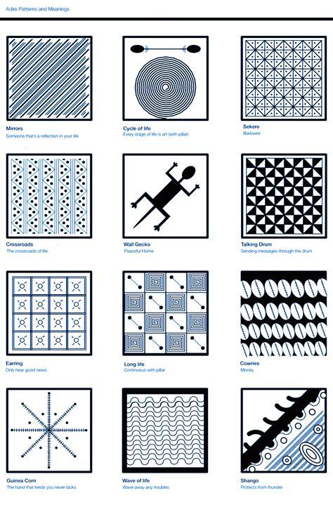 pattern meaning nigeria antonia