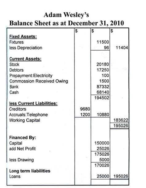 profit and loss and balance sheet template profit and