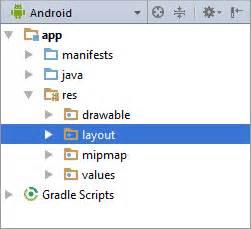 android layout portrait landscape folder alternative layouts